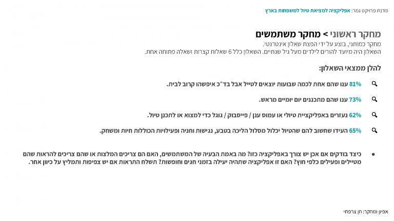 סדנת גמר_אפליקצית למציאת טיול למשפחות בארץ (2)_Page_04
